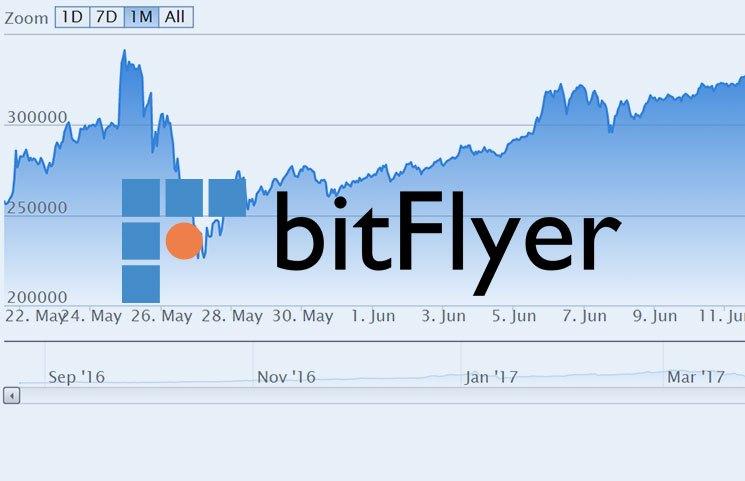 World S Largest Anese Bitcoin Exchange To Open U Based Market