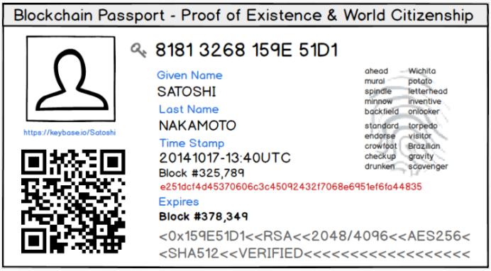 blockchain_identification